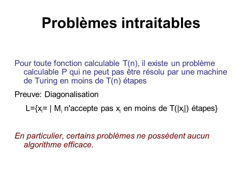 Problèmes intraitables