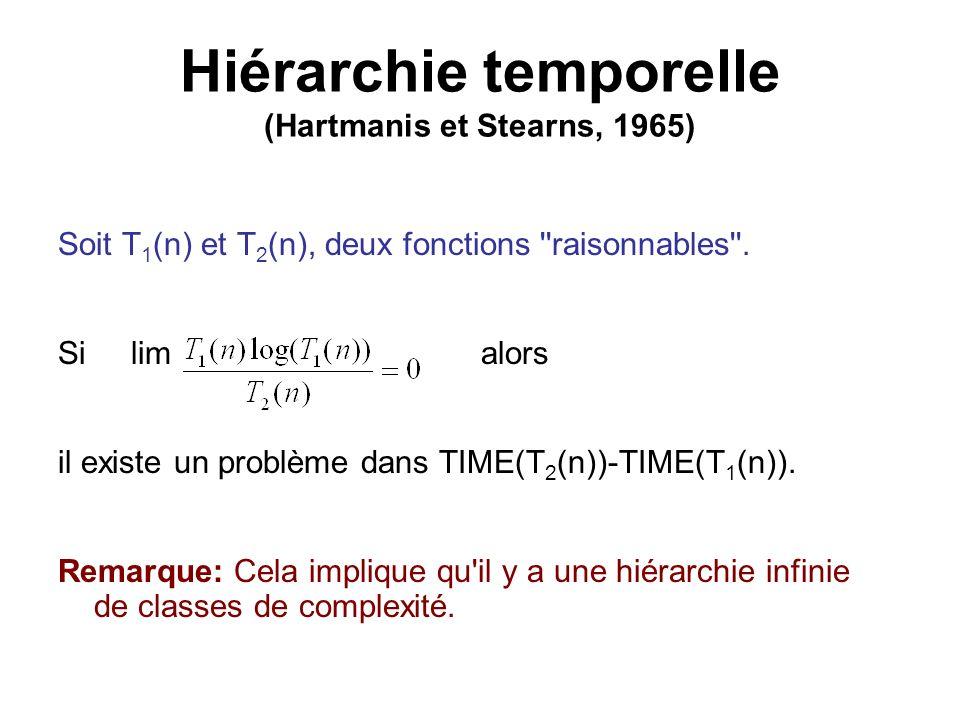 Hiérarchie temporelle (Hartmanis et Stearns, 1965)