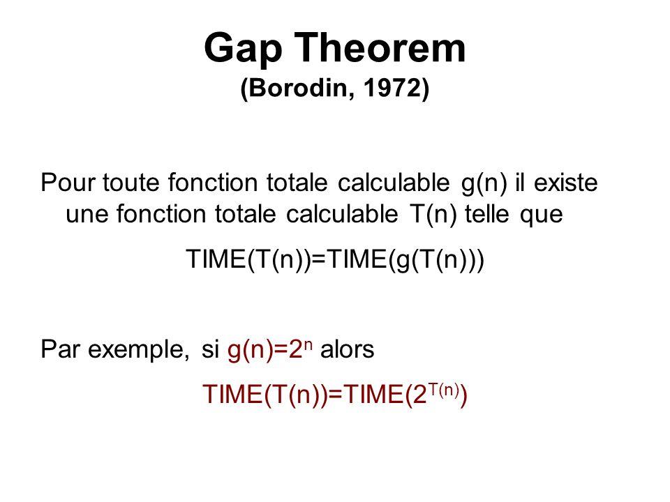 Gap Theorem (Borodin, 1972) Pour toute fonction totale calculable g(n) il existe une fonction totale calculable T(n) telle que.