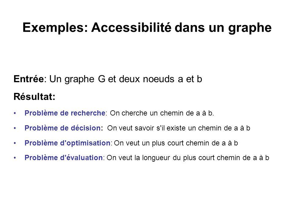Exemples: Accessibilité dans un graphe