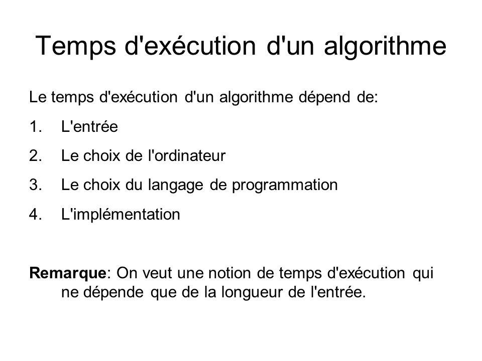 Temps d exécution d un algorithme