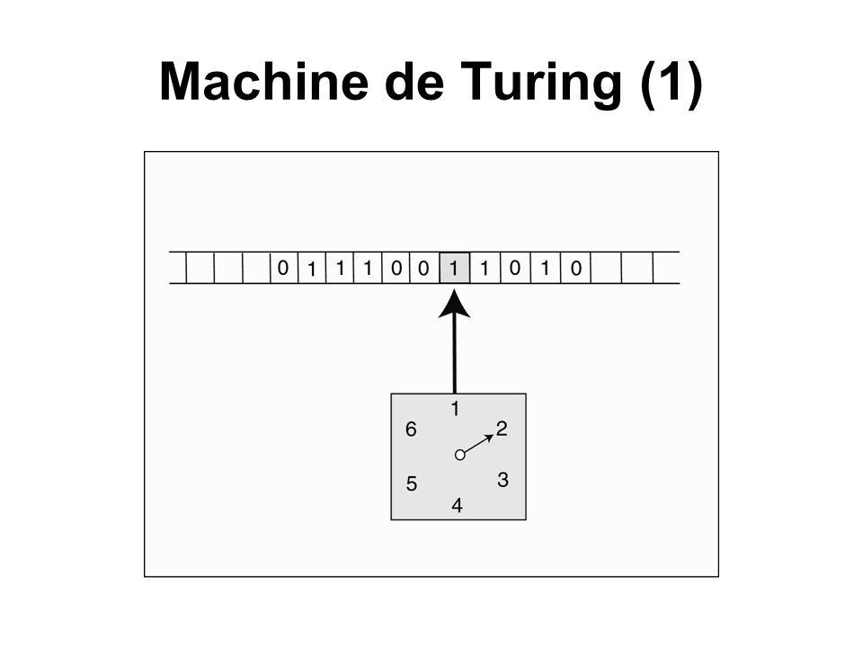 Machine de Turing (1)