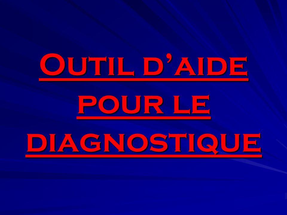 Outil d'aide pour le diagnostique