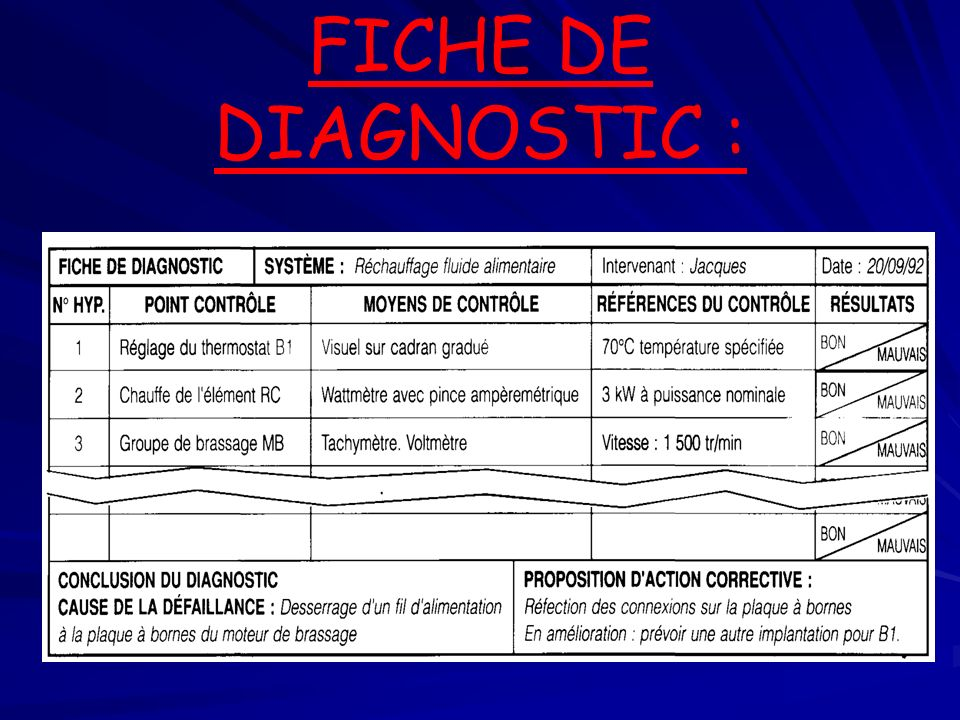 FICHE DE DIAGNOSTIC :
