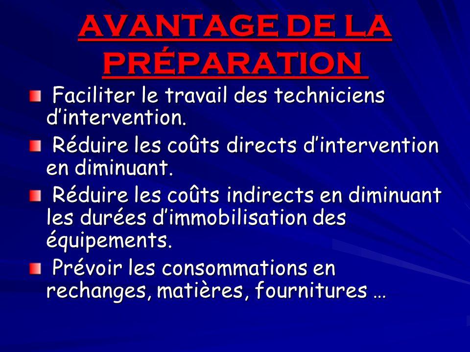 AVANTAGE DE LA PRÉPARATION