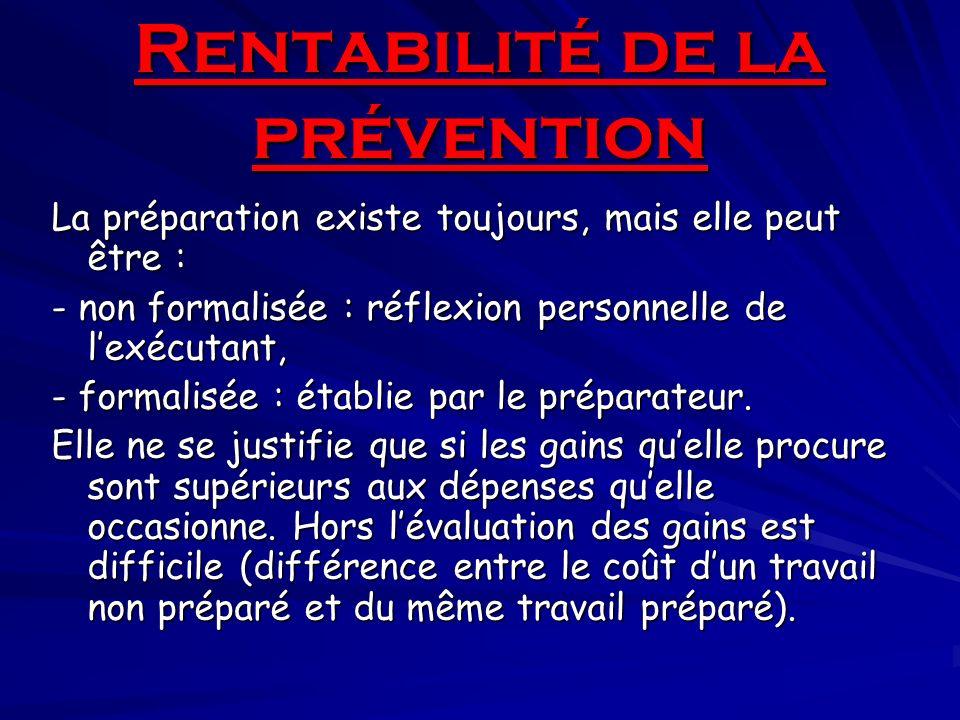 Rentabilité de la prévention