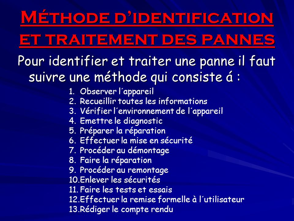 Méthode d'identification et traitement des pannes