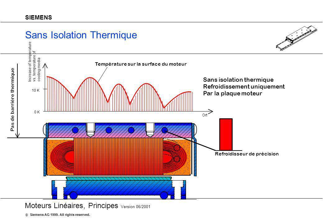 Sans Isolation Thermique
