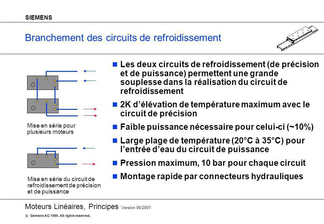 Branchement des circuits de refroidissement