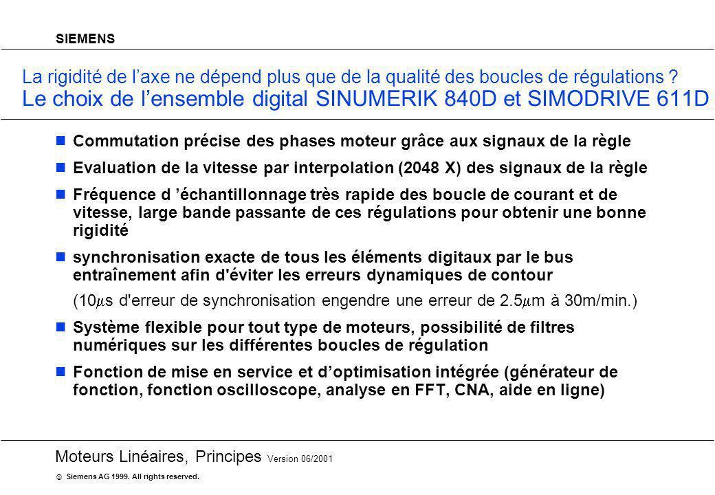 La rigidité de l'axe ne dépend plus que de la qualité des boucles de régulations Le choix de l'ensemble digital SINUMERIK 840D et SIMODRIVE 611D