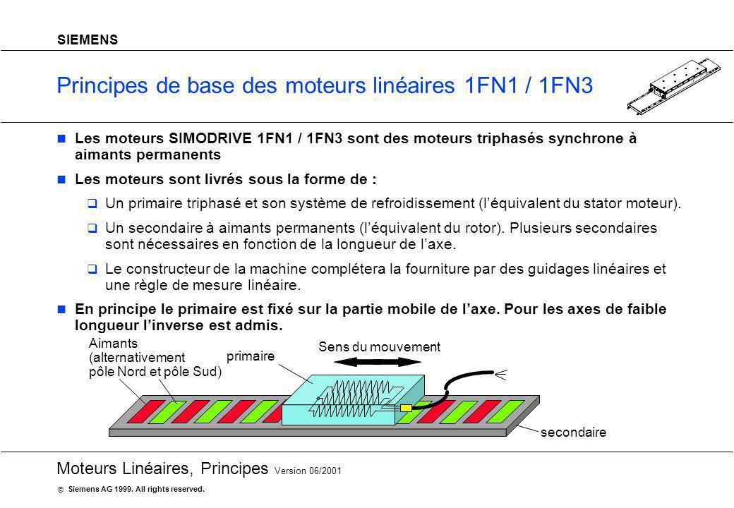 Principes de base des moteurs linéaires 1FN1 / 1FN3