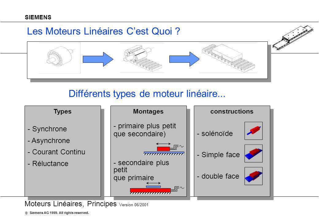Différents types de moteur linéaire...