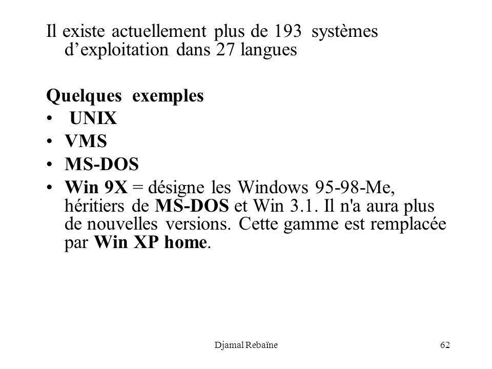 Il existe actuellement plus de 193 systèmes d'exploitation dans 27 langues