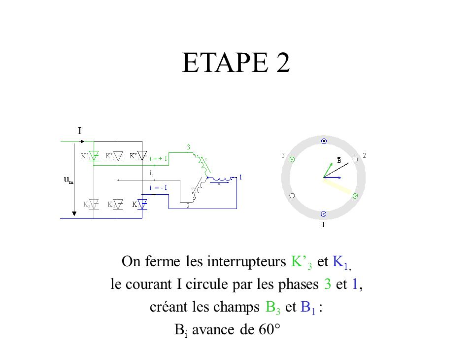 ETAPE 2 On ferme les interrupteurs K'3 et K1,