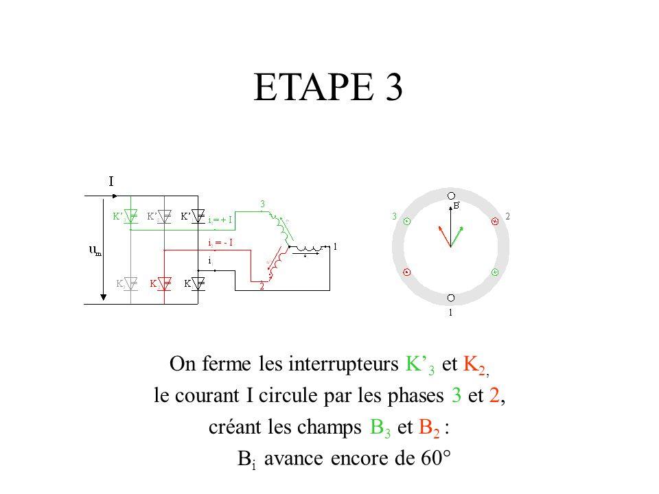 ETAPE 3 On ferme les interrupteurs K'3 et K2,