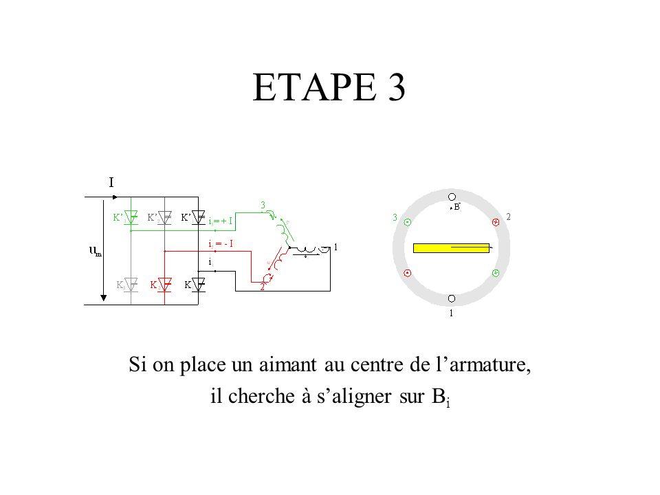 ETAPE 3 Si on place un aimant au centre de l'armature,