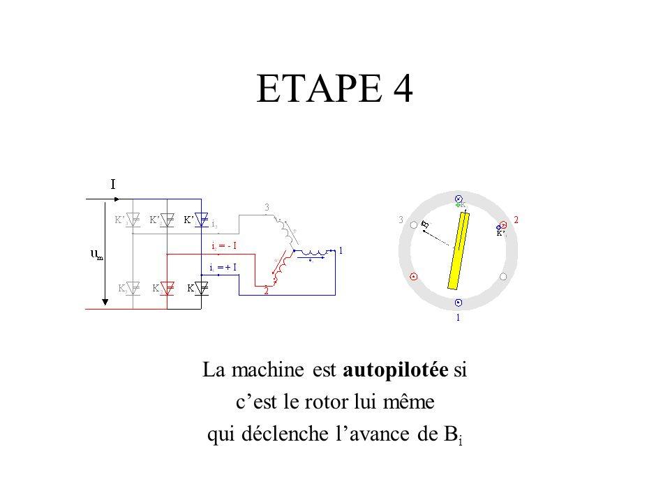 ETAPE 4 La machine est autopilotée si c'est le rotor lui même