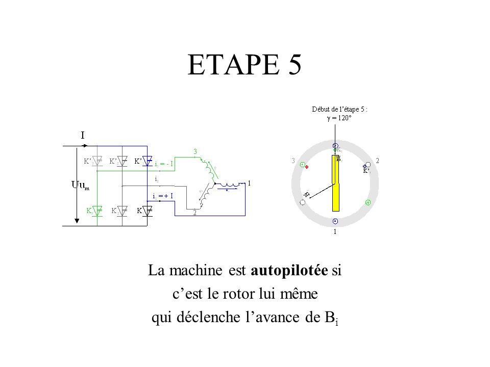 ETAPE 5 La machine est autopilotée si c'est le rotor lui même