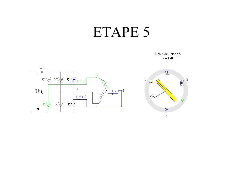 ETAPE 5 5.5