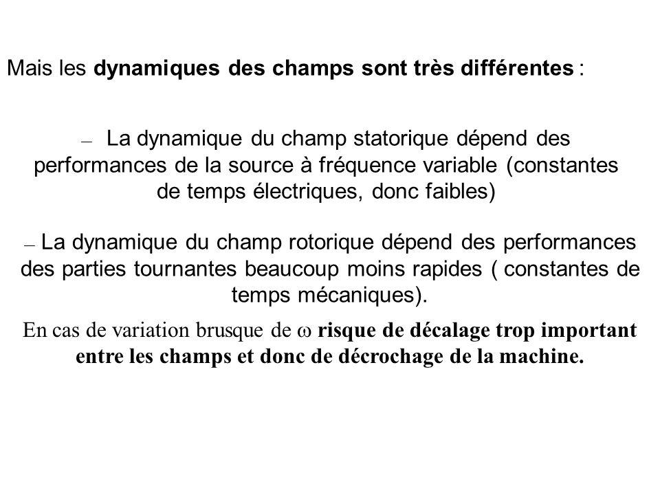 Mais les dynamiques des champs sont très différentes :