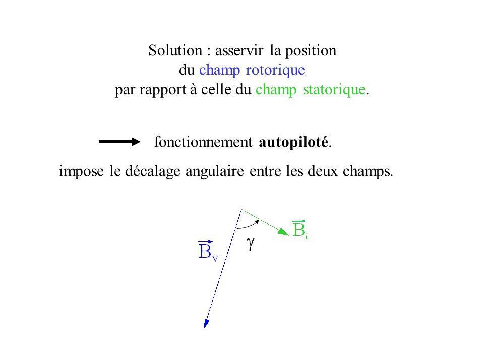 g Solution : asservir la position du champ rotorique