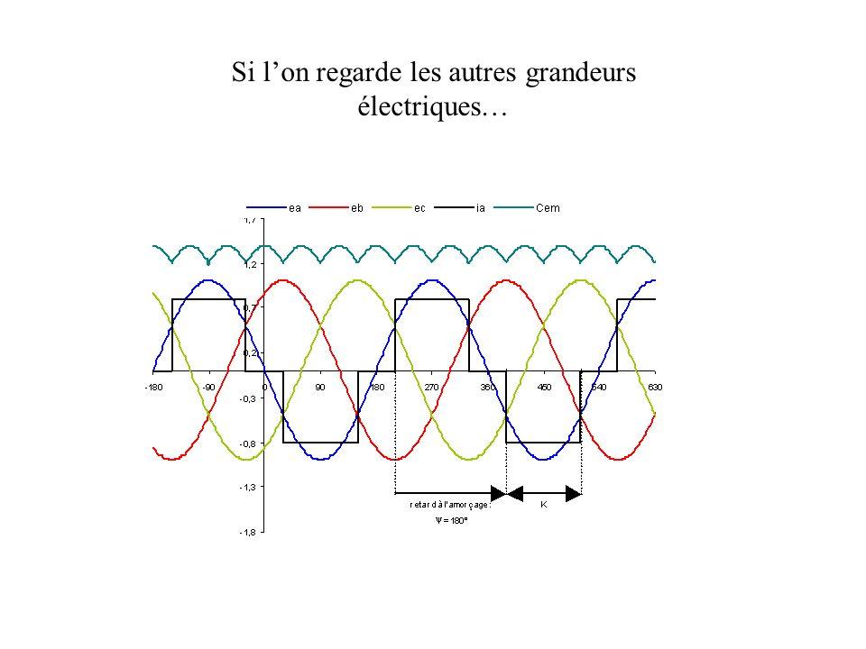 Si l'on regarde les autres grandeurs électriques…