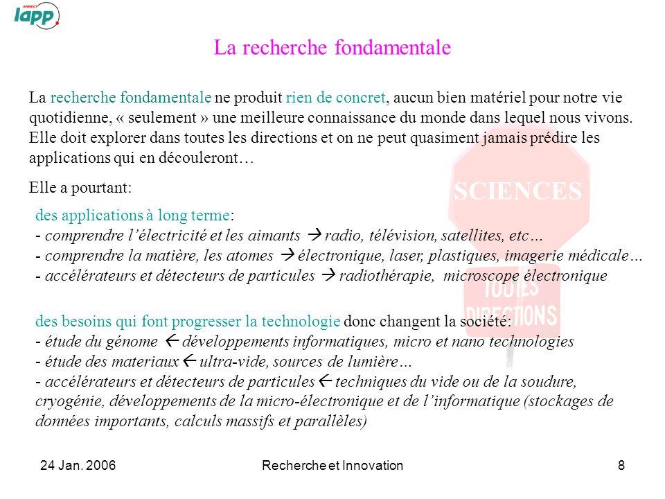 SCIENCES La recherche fondamentale