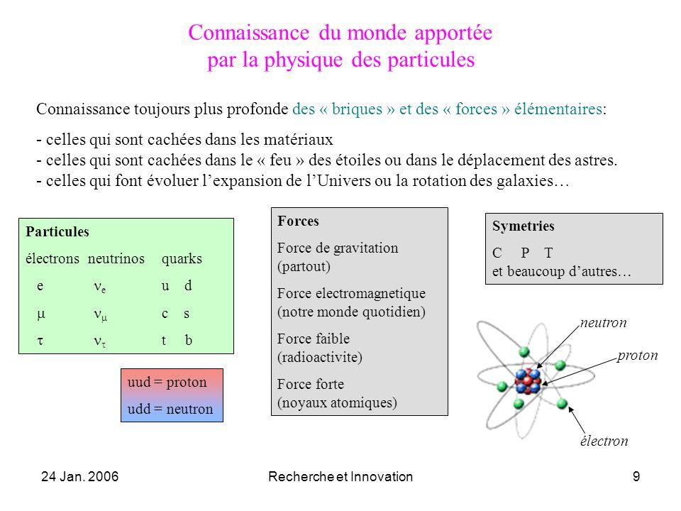 Connaissance du monde apportée par la physique des particules