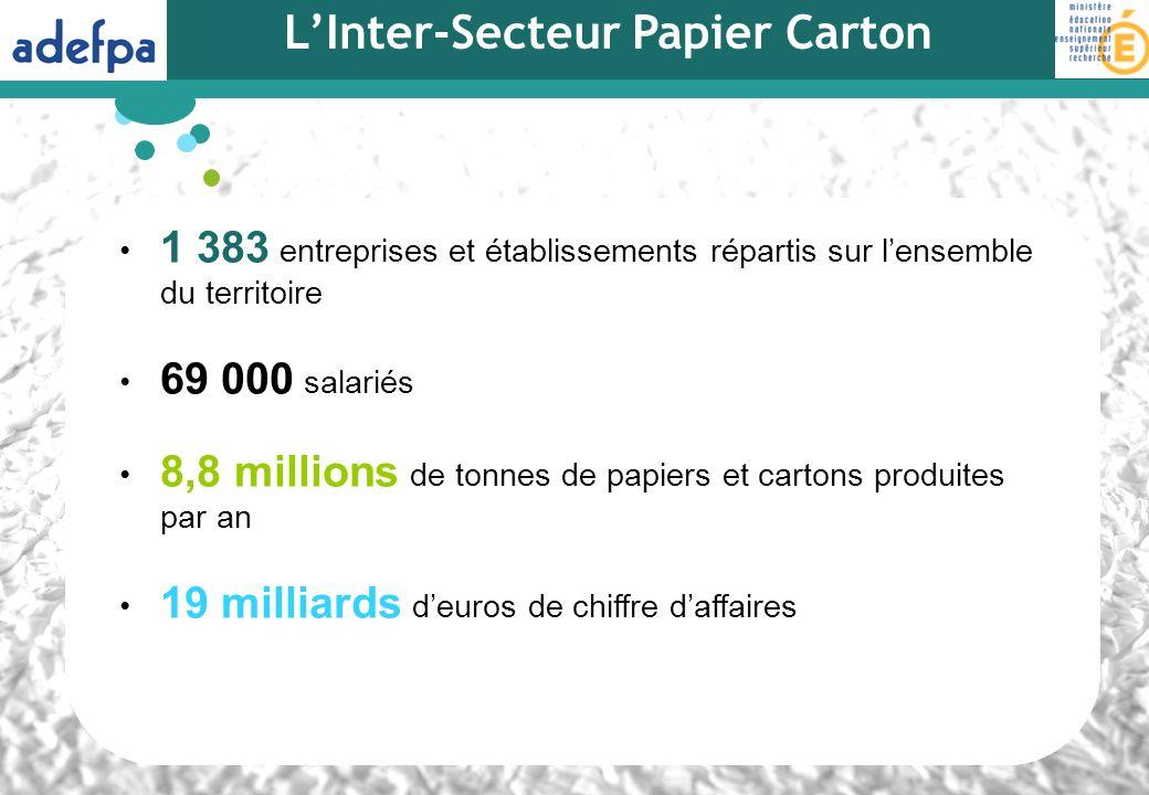 L'Inter-Secteur Papier Carton