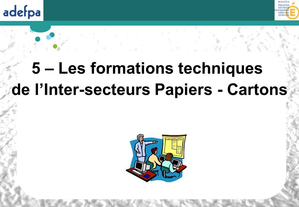 5 – Les formations techniques de l'Inter-secteurs Papiers - Cartons