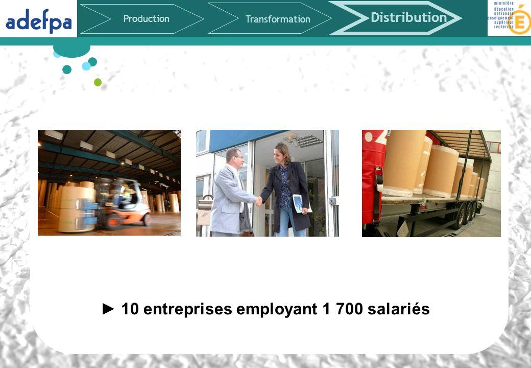 ► 10 entreprises employant 1 700 salariés