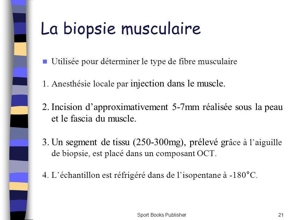 La biopsie musculaire Utilisée pour déterminer le type de fibre musculaire. 1. Anesthésie locale par injection dans le muscle.