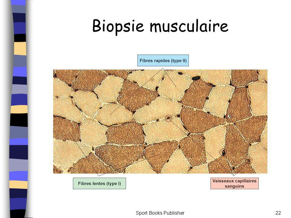 Biopsie musculaire Sport Books Publisher