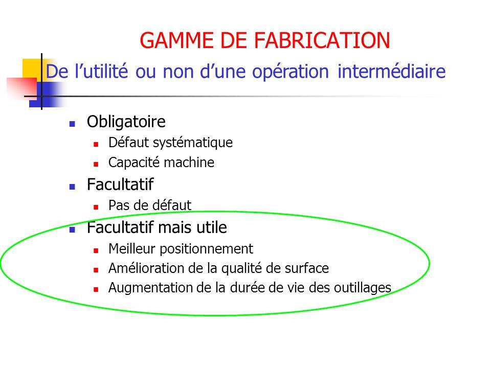 GAMME DE FABRICATION De l'utilité ou non d'une opération intermédiaire