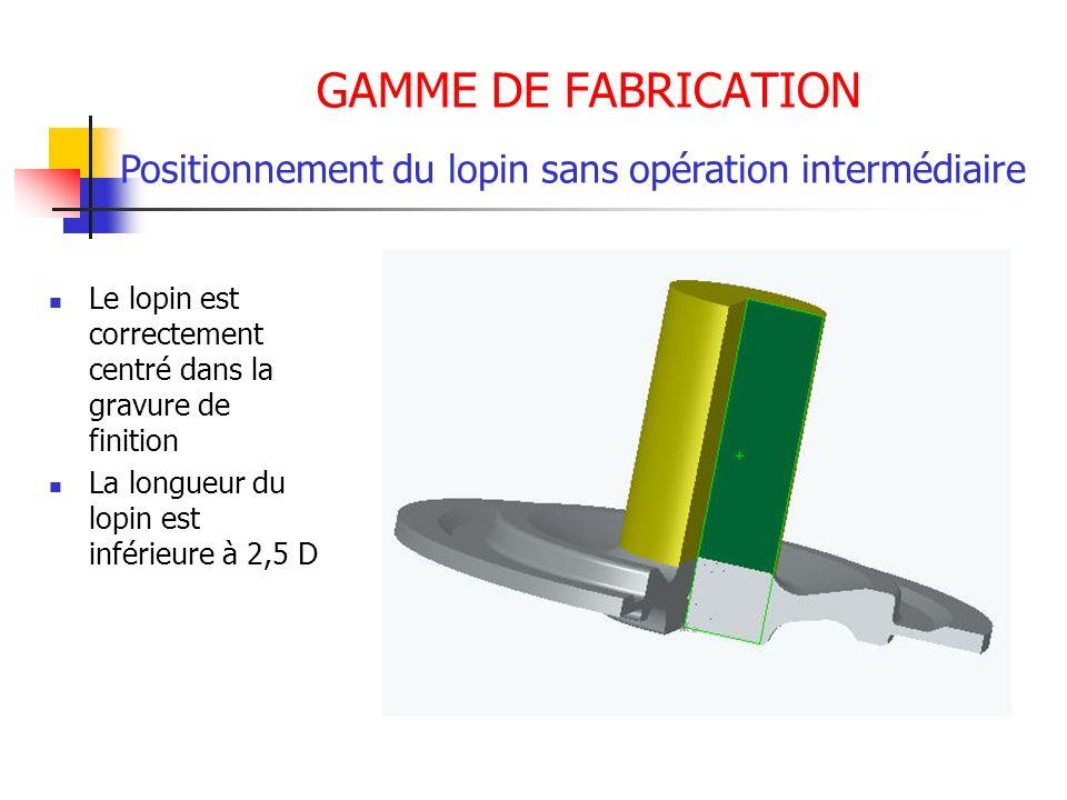 GAMME DE FABRICATION Positionnement du lopin sans opération intermédiaire. Le lopin est correctement centré dans la gravure de finition.