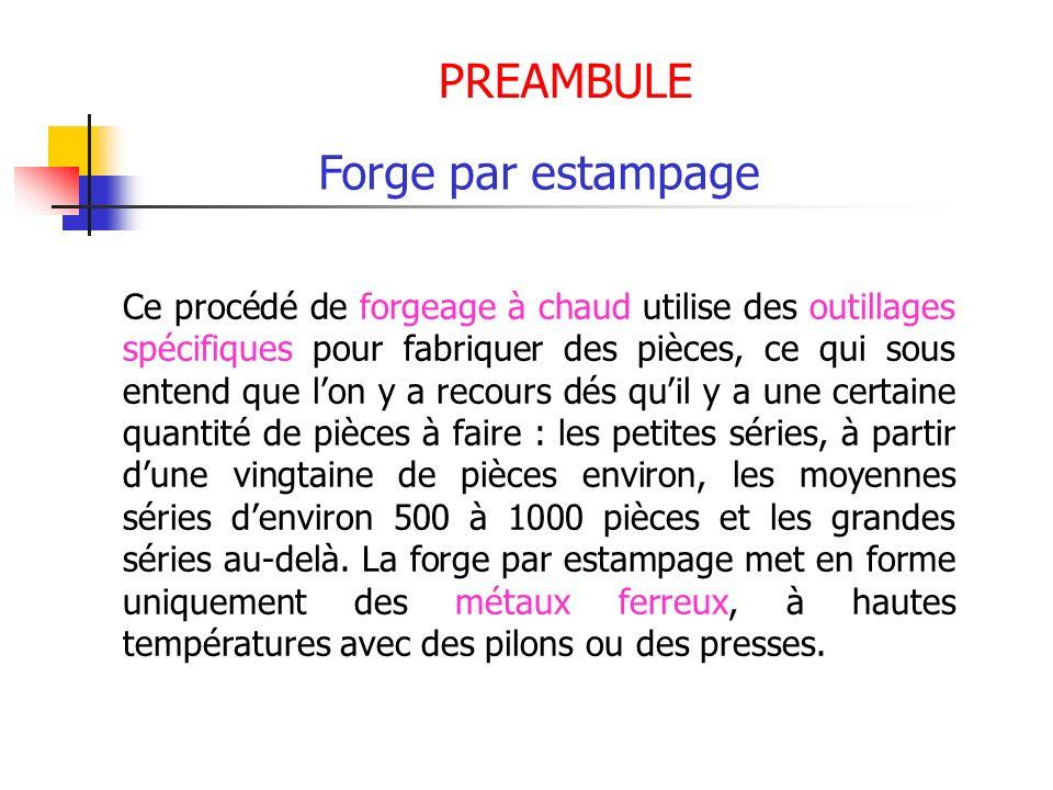 PREAMBULE Forge par estampage