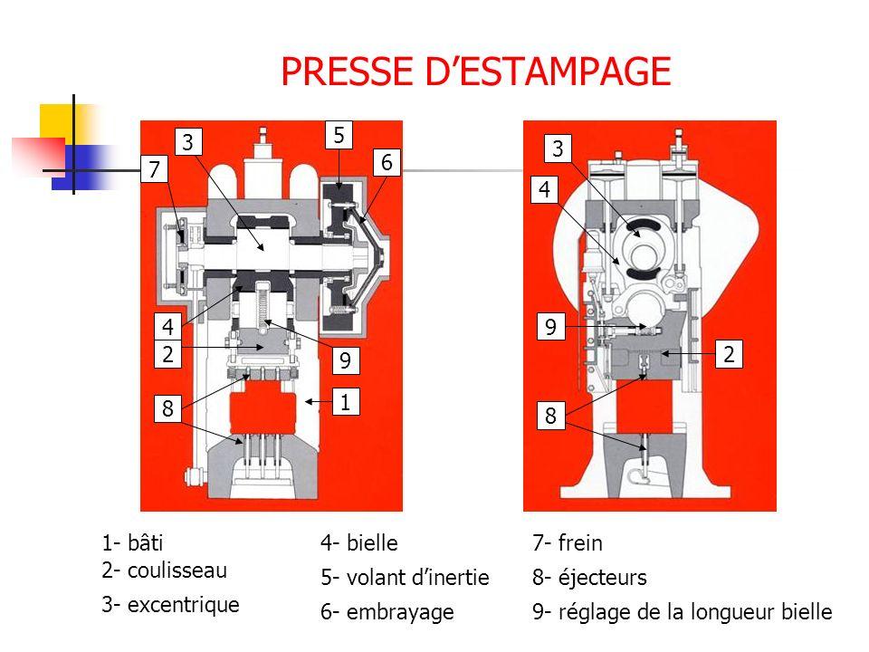 PRESSE D'ESTAMPAGE 5 3 3 6 7 4 4 9 2 2 9 1 8 8 1- bâti 4- bielle