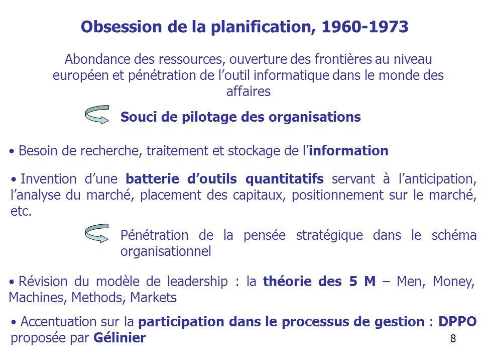 Obsession de la planification, 1960-1973