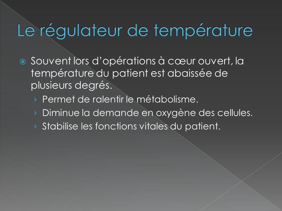 Le régulateur de température