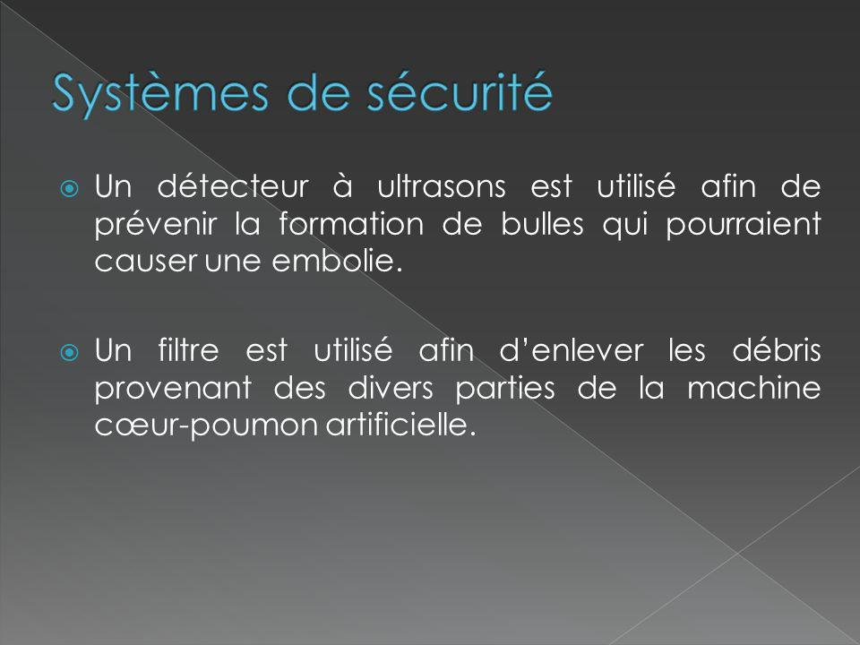 Systèmes de sécurité Un détecteur à ultrasons est utilisé afin de prévenir la formation de bulles qui pourraient causer une embolie.