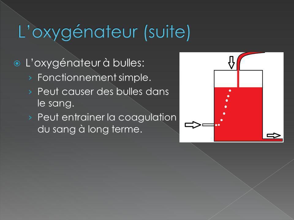 L'oxygénateur (suite)
