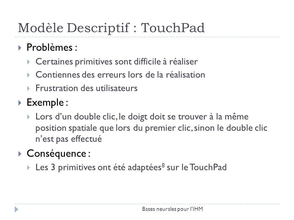Modèle Descriptif : TouchPad
