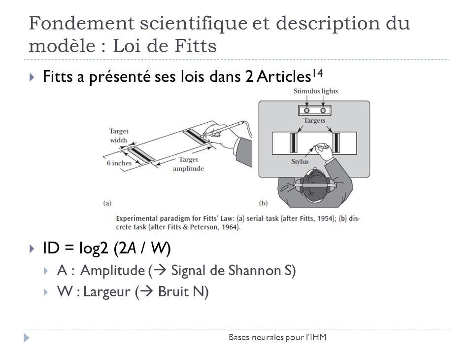 Fondement scientifique et description du modèle : Loi de Fitts