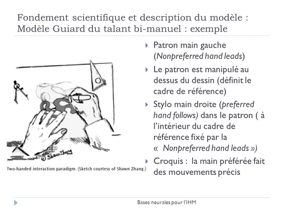 Fondement scientifique et description du modèle : Modèle Guiard du talant bi-manuel : exemple