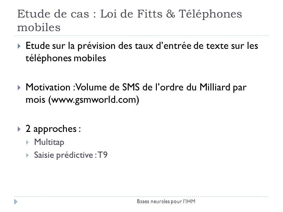 Etude de cas : Loi de Fitts & Téléphones mobiles