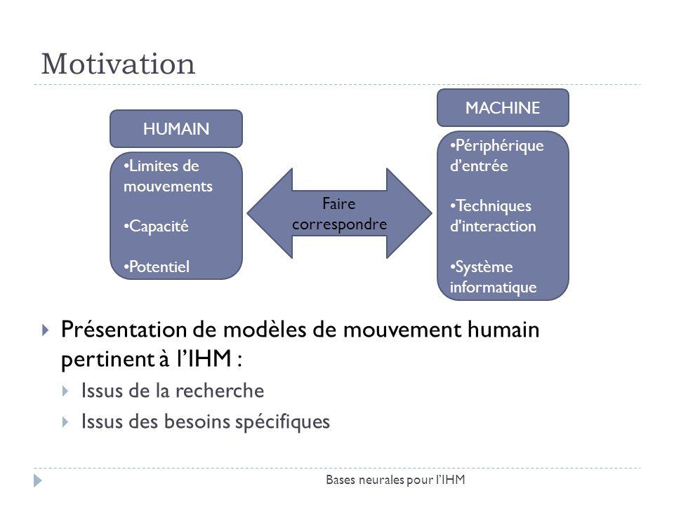 Motivation MACHINE. HUMAIN. Périphérique d'entrée. Techniques d interaction. Système informatique.