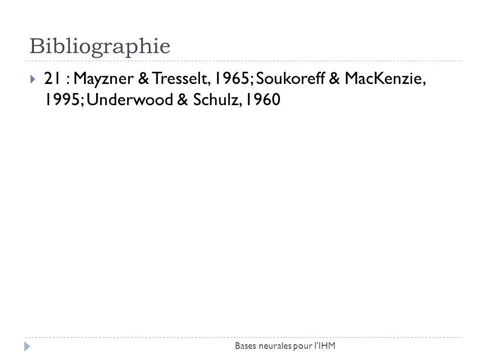 Bibliographie 21 : Mayzner & Tresselt, 1965; Soukoreff & MacKenzie, 1995; Underwood & Schulz, 1960.