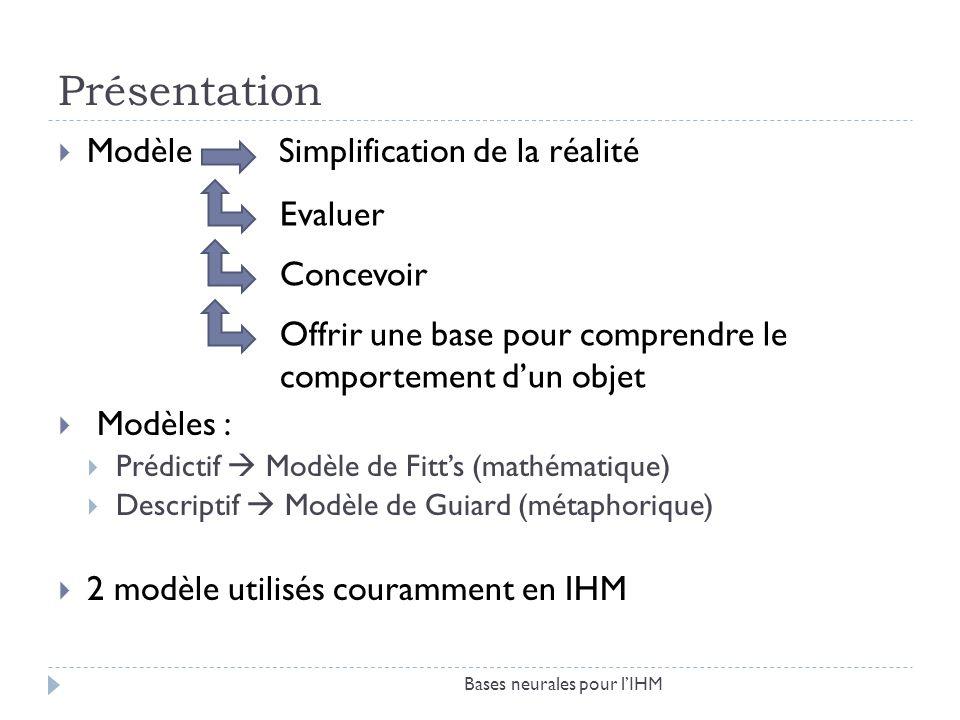 Présentation Modèle Simplification de la réalité Evaluer Concevoir