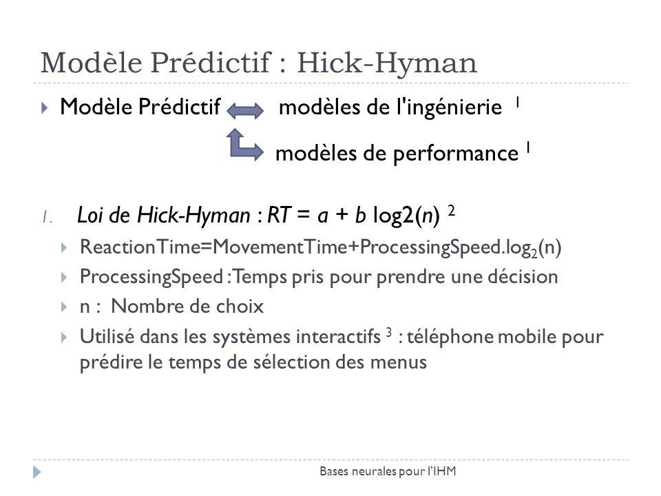 Modèle Prédictif : Hick-Hyman