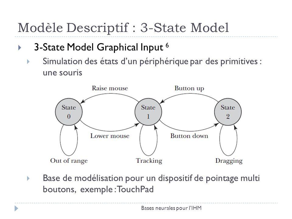 Modèle Descriptif : 3-State Model